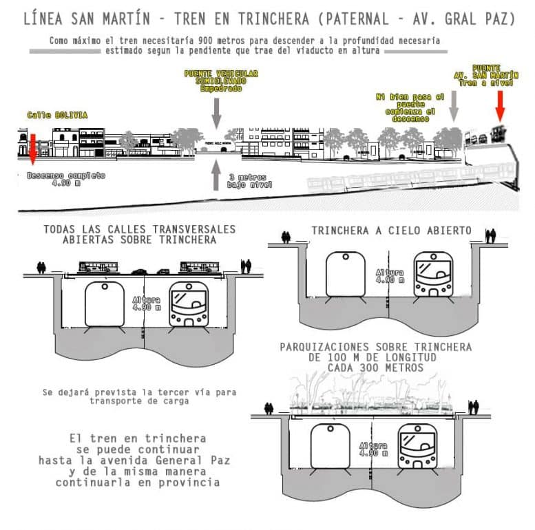 Túneles Villa del Parque - Villa Devoto